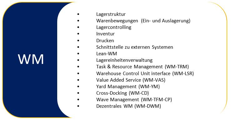 Lagerverwaltung mit SAP: SAP WM