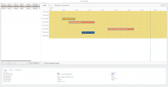 Screenshot SAP Service Cloud Ressourcenplaner